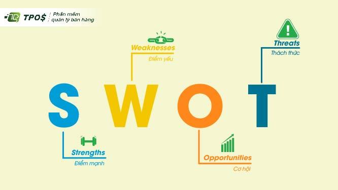 Mô hình SWOT là gì? Hướng dẫn xây dựng chiến lược chi tiết từ A-Z